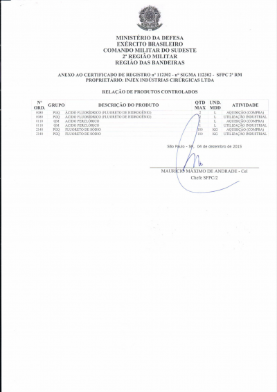 Army Registration Certificate (1)